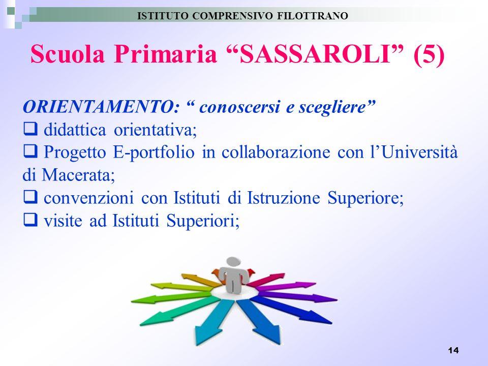 Scuola Primaria SASSAROLI (5)