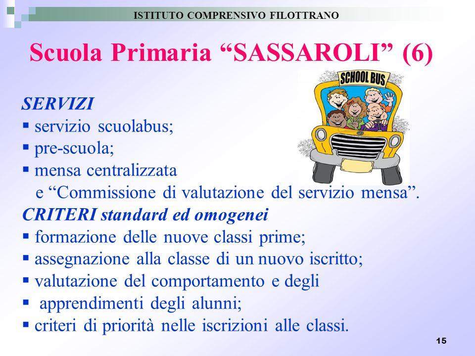 Scuola Primaria SASSAROLI (6)