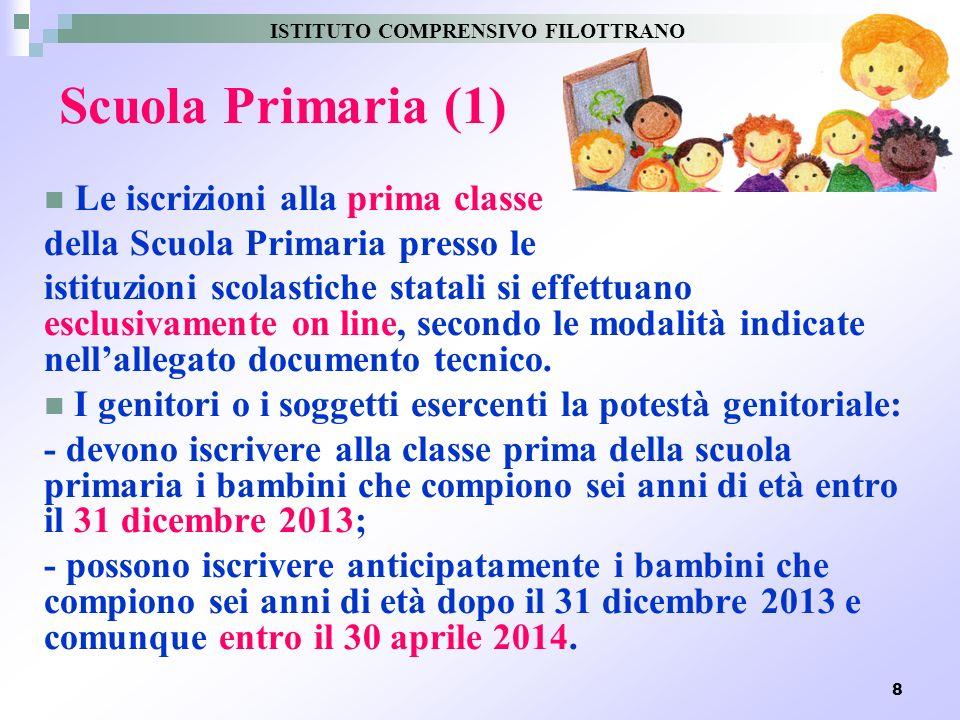 Scuola Primaria (1) Le iscrizioni alla prima classe