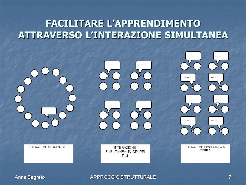 FACILITARE L'APPRENDIMENTO ATTRAVERSO L'INTERAZIONE SIMULTANEA