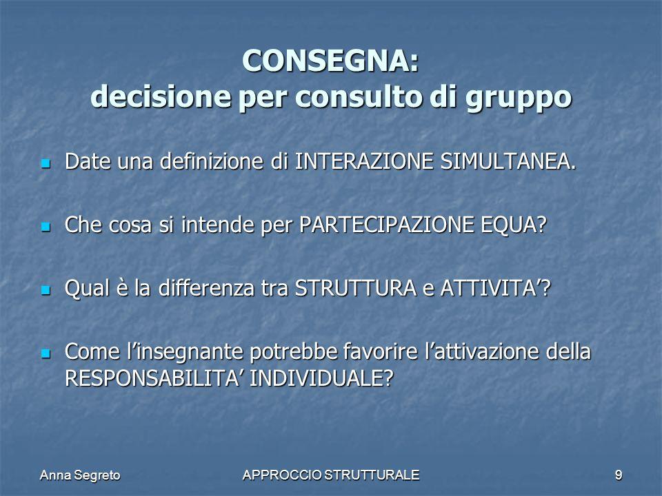 CONSEGNA: decisione per consulto di gruppo