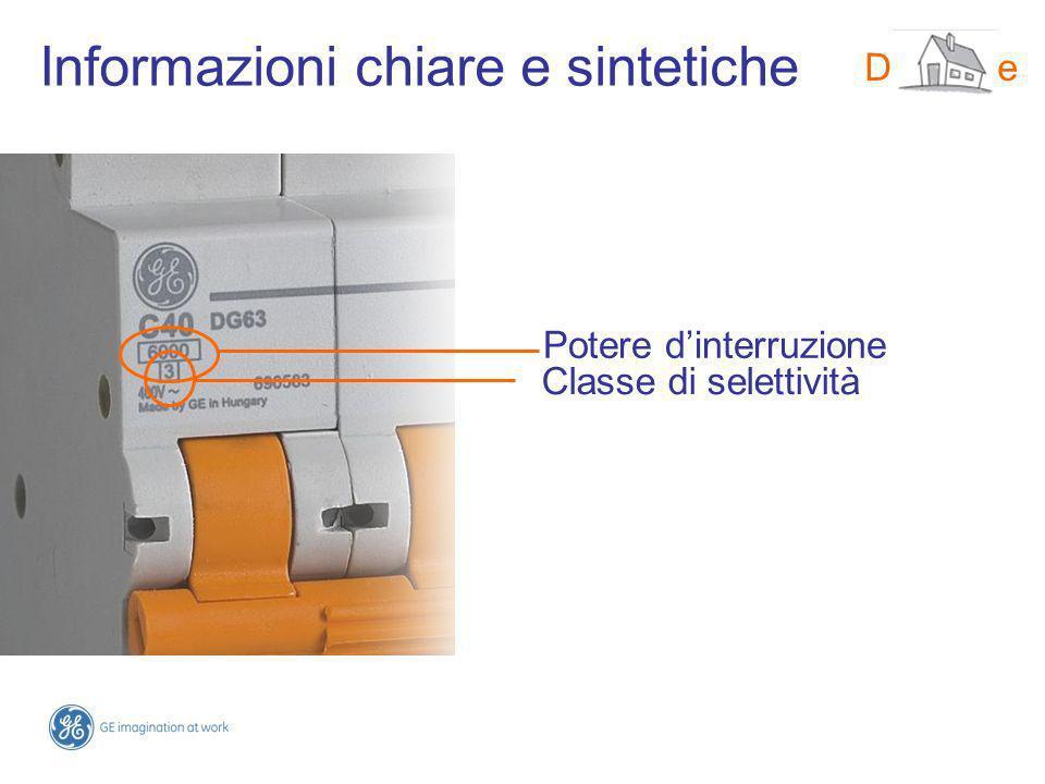 Informazioni chiare e sintetiche