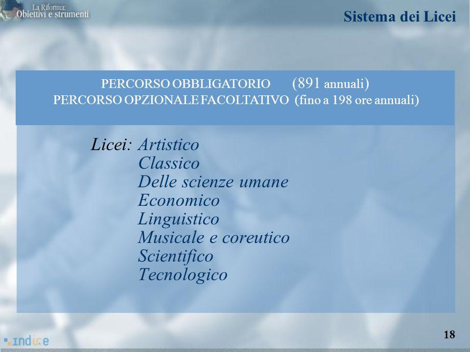PERCORSO OBBLIGATORIO (891 annuali)