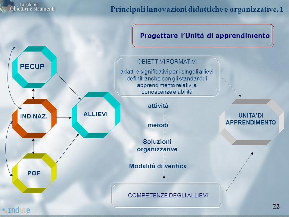 Principali innovazioni didattiche e organizzative. 1