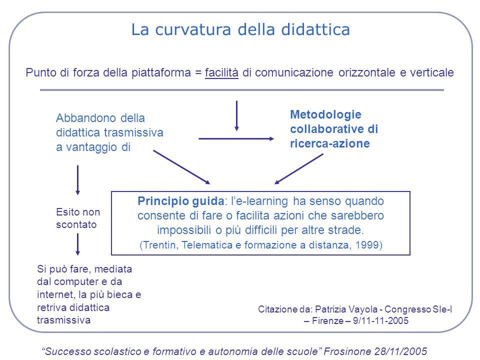 La curvatura della didattica