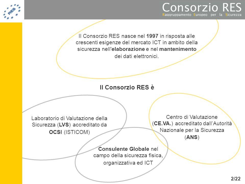 Il Consorzio RES nasce nel 1997 in risposta alle crescenti esigenze del mercato ICT in ambito della sicurezza nell elaborazione e nel mantenimento dei dati elettronici.