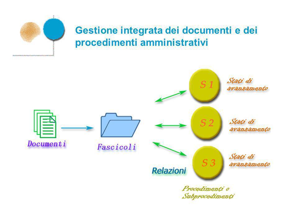 Gestione integrata dei documenti e dei procedimenti amministrativi