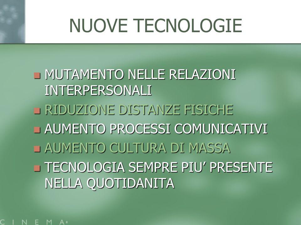 NUOVE TECNOLOGIE MUTAMENTO NELLE RELAZIONI INTERPERSONALI