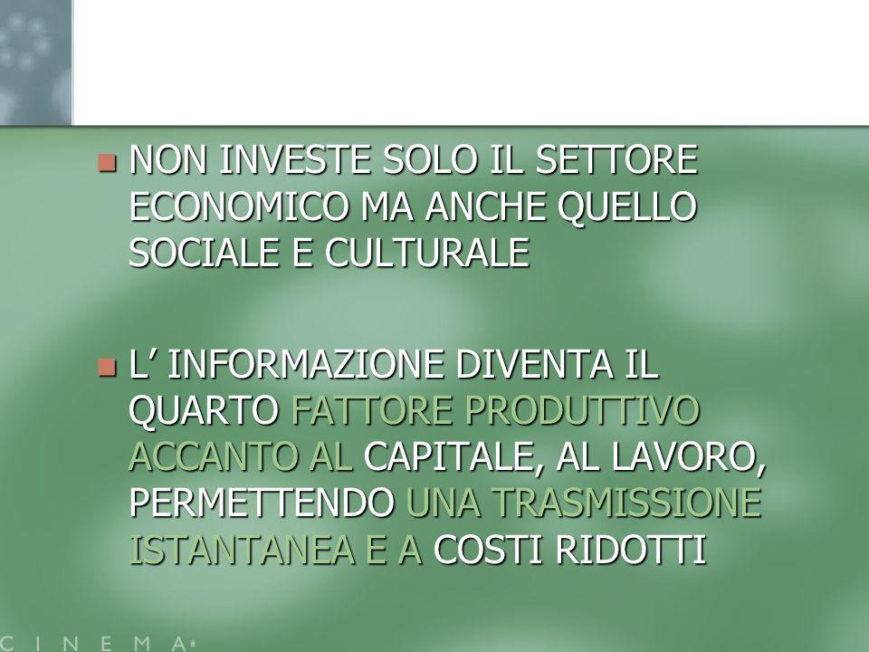 NON INVESTE SOLO IL SETTORE ECONOMICO MA ANCHE QUELLO SOCIALE E CULTURALE