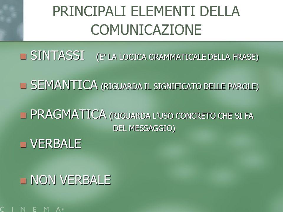 PRINCIPALI ELEMENTI DELLA COMUNICAZIONE