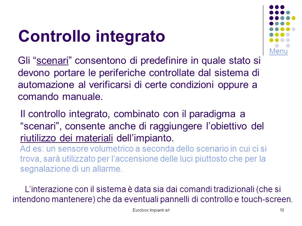 Controllo integrato Menu.