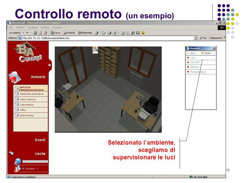 Controllo remoto (un esempio)