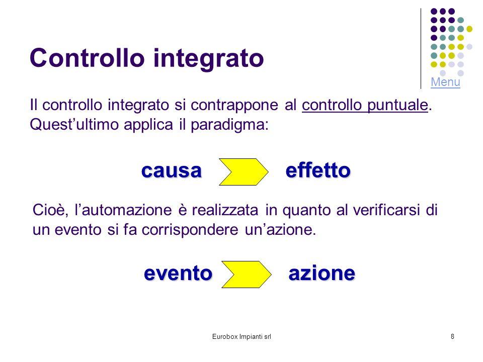 Controllo integrato causa effetto evento azione