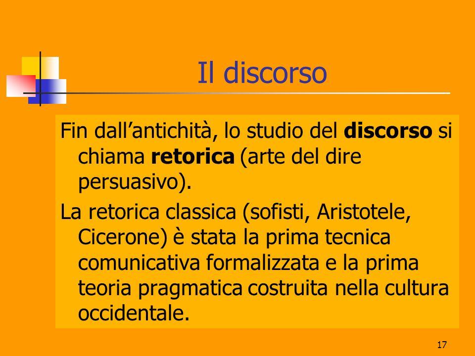 Il discorso Fin dall'antichità, lo studio del discorso si chiama retorica (arte del dire persuasivo).