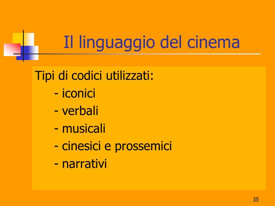 Il linguaggio del cinema