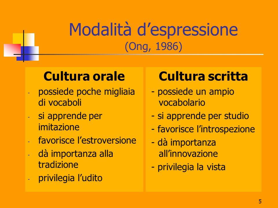 Modalità d'espressione (Ong, 1986)