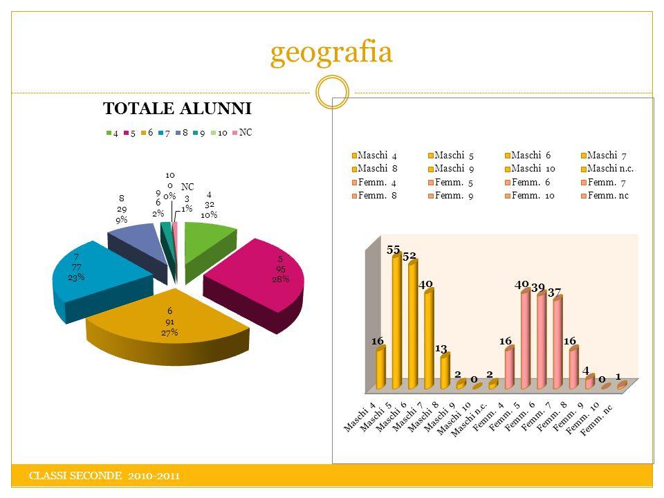 geografia CLASSI SECONDE 2010-2011