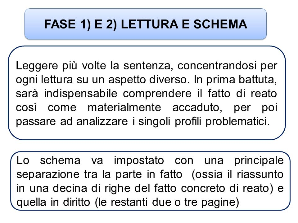 FASE 1) E 2) LETTURA E SCHEMA
