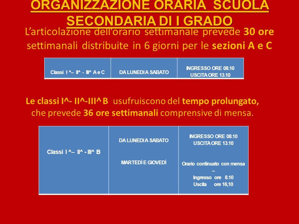 ORGANIZZAZIONE ORARIA SCUOLA SECONDARIA DI I GRADO