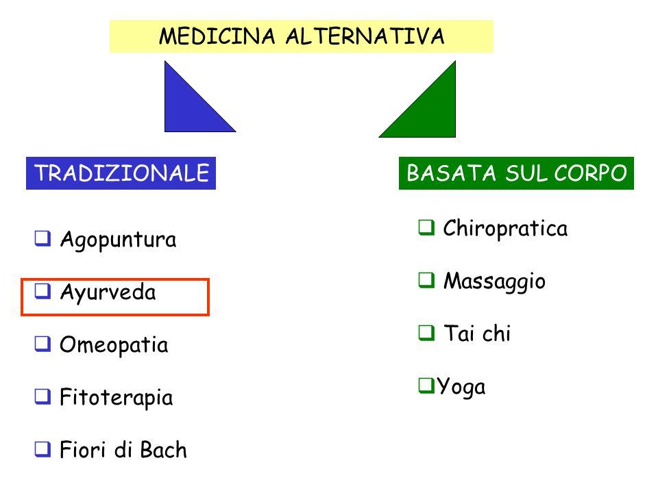 MEDICINA ALTERNATIVA TRADIZIONALE. BASATA SUL CORPO. Chiropratica. Massaggio. Tai chi. Yoga. Agopuntura.