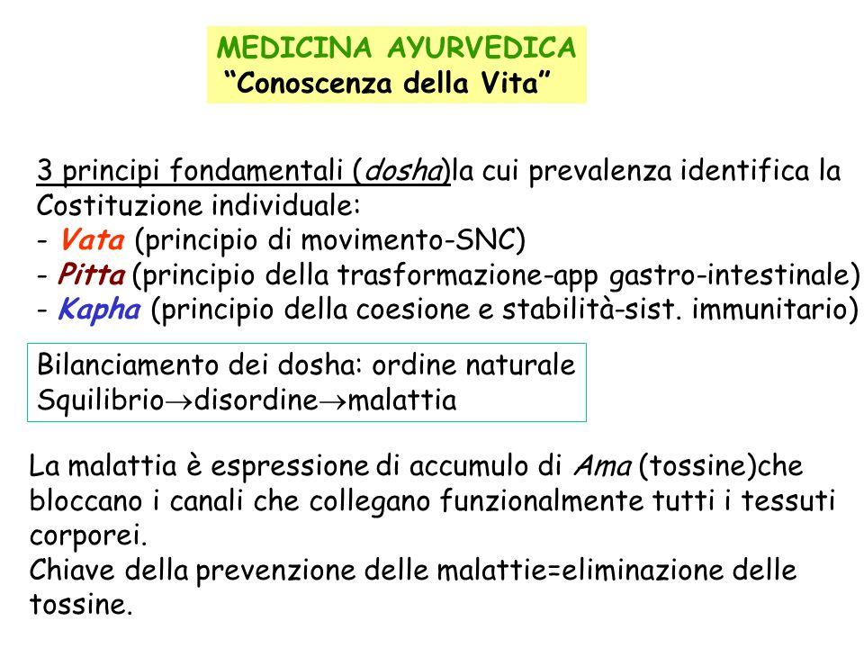 MEDICINA AYURVEDICA Conoscenza della Vita 3 principi fondamentali (dosha)la cui prevalenza identifica la.
