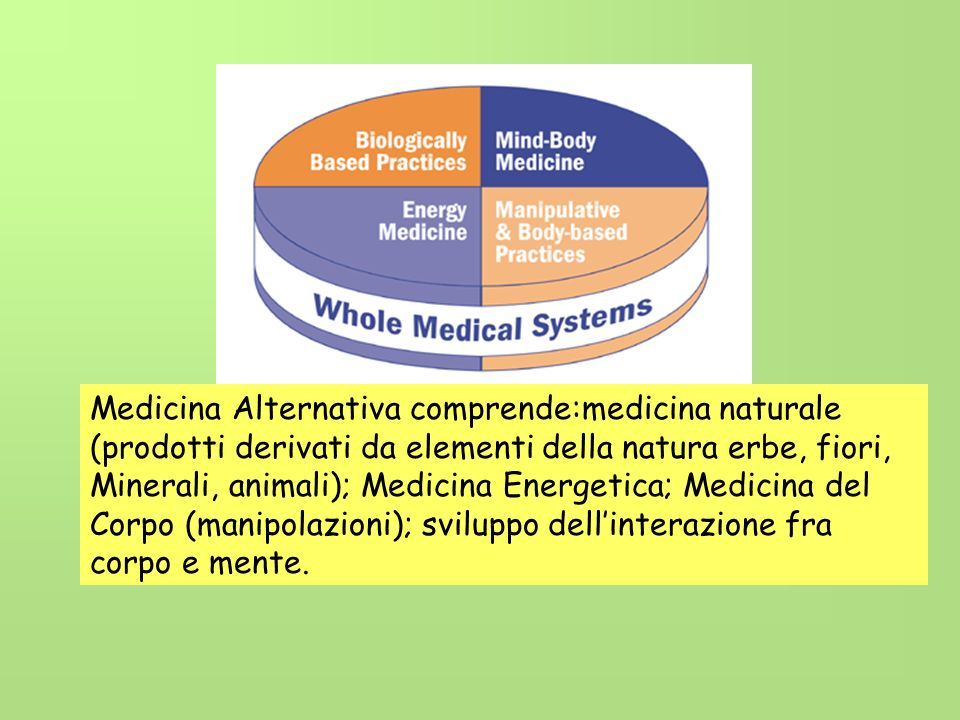Medicina Alternativa comprende:medicina naturale