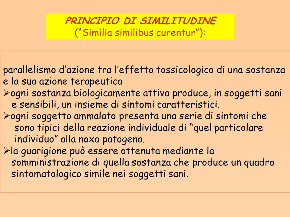 PRINCIPIO DI SIMILITUDINE ( Similia similibus curentur ):