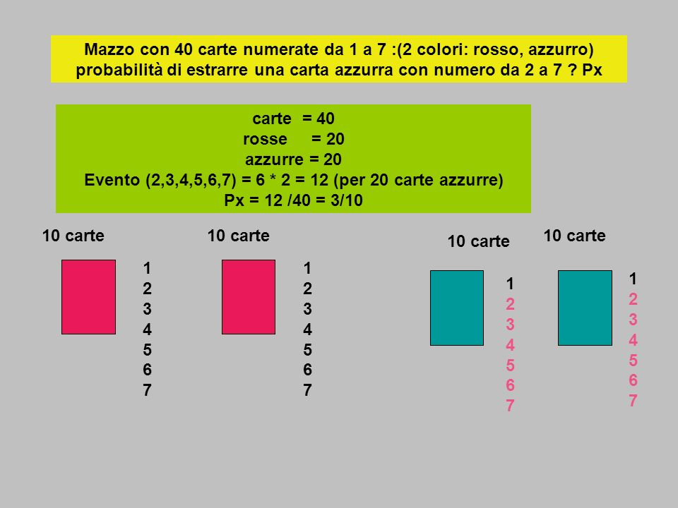 Mazzo con 40 carte numerate da 1 a 7 :(2 colori: rosso, azzurro) probabilità di estrarre una carta azzurra con numero da 2 a 7 Px