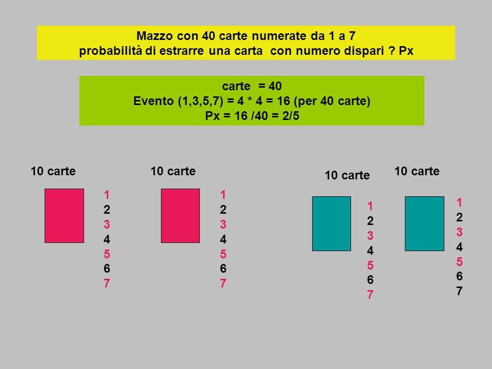Mazzo con 40 carte numerate da 1 a 7 probabilità di estrarre una carta con numero dispari Px