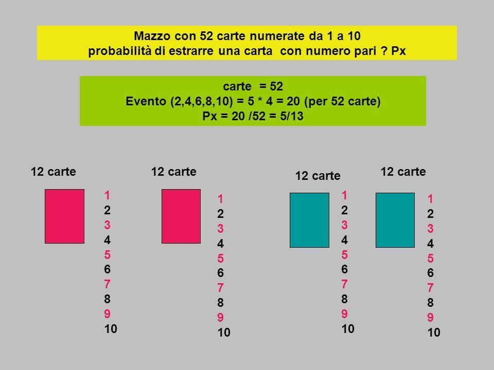 Mazzo con 52 carte numerate da 1 a 10 probabilità di estrarre una carta con numero pari Px