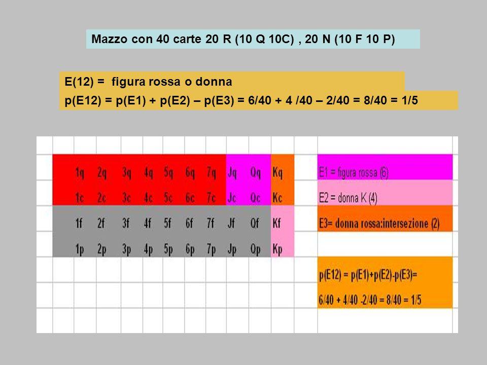 Mazzo con 40 carte 20 R (10 Q 10C) , 20 N (10 F 10 P)