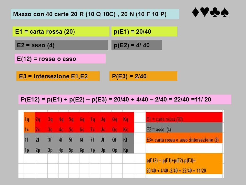 ♦♥♣♠ Mazzo con 40 carte 20 R (10 Q 10C) , 20 N (10 F 10 P)