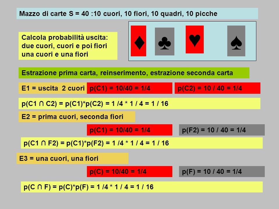 Mazzo di carte S = 40 :10 cuori, 10 fiori, 10 quadri, 10 picche