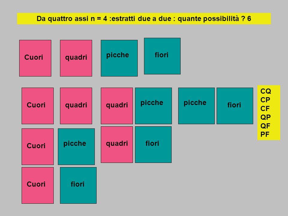 Da quattro assi n = 4 :estratti due a due : quante possibilità 6