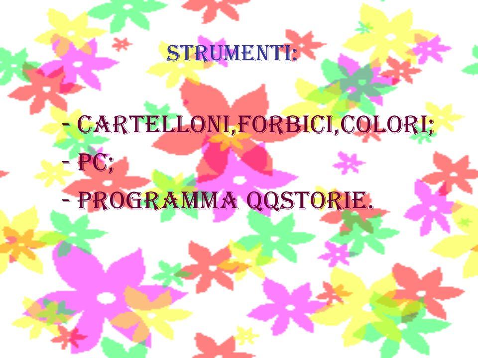 - cartelloni,forbici,colori; - pc; - programma qqstorie.