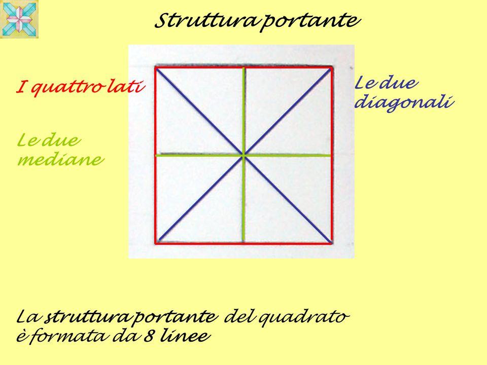 Struttura portante Le due I quattro lati diagonali Le due mediane