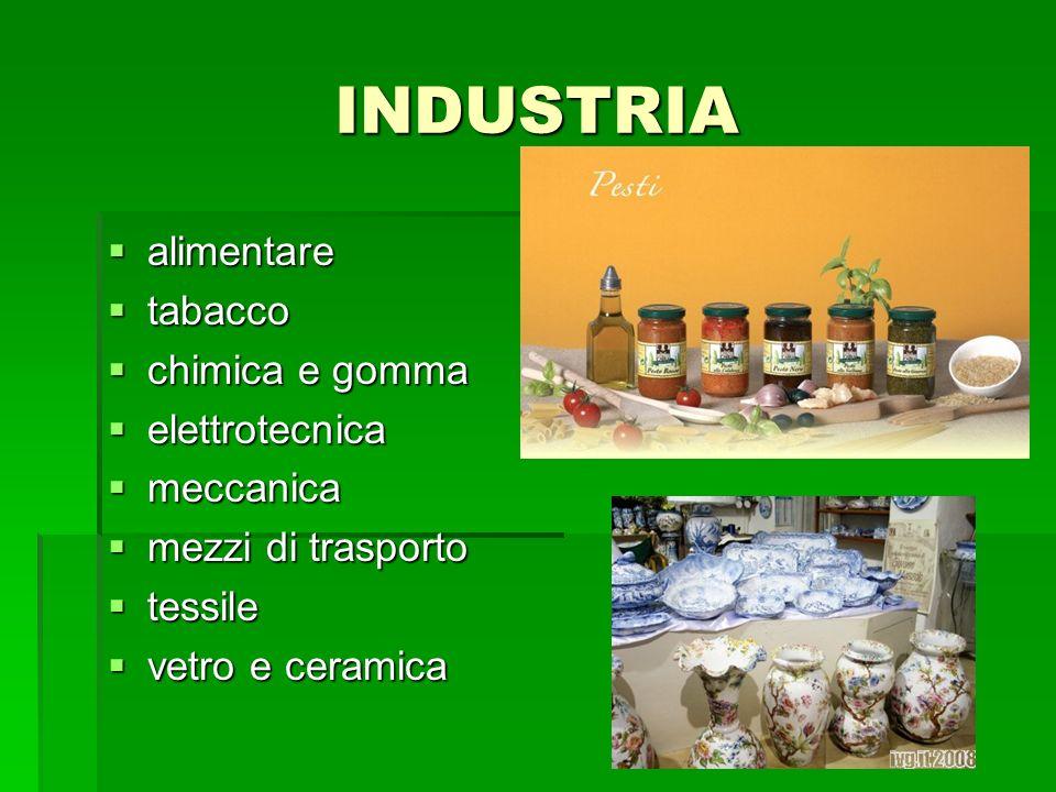 INDUSTRIA alimentare tabacco chimica e gomma elettrotecnica meccanica