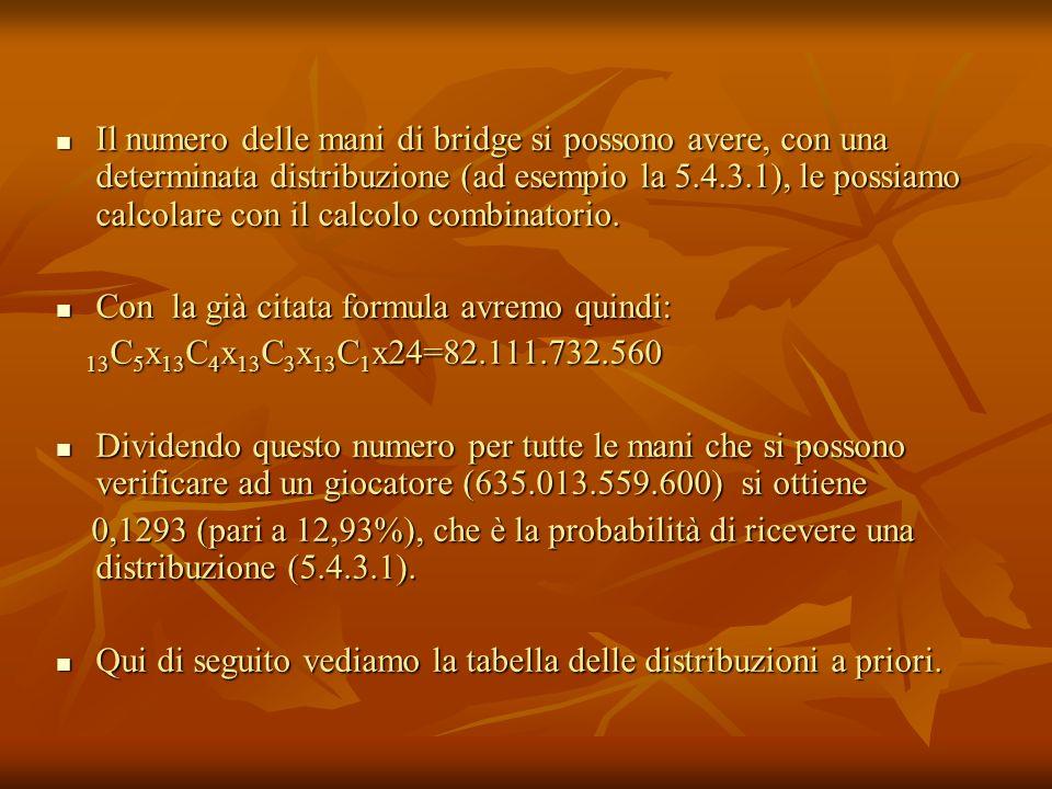Il numero delle mani di bridge si possono avere, con una determinata distribuzione (ad esempio la 5.4.3.1), le possiamo calcolare con il calcolo combinatorio.