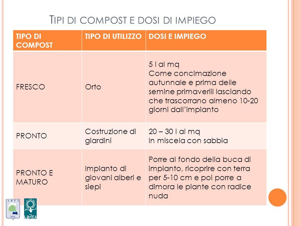 Tipi di compost e dosi di impiego