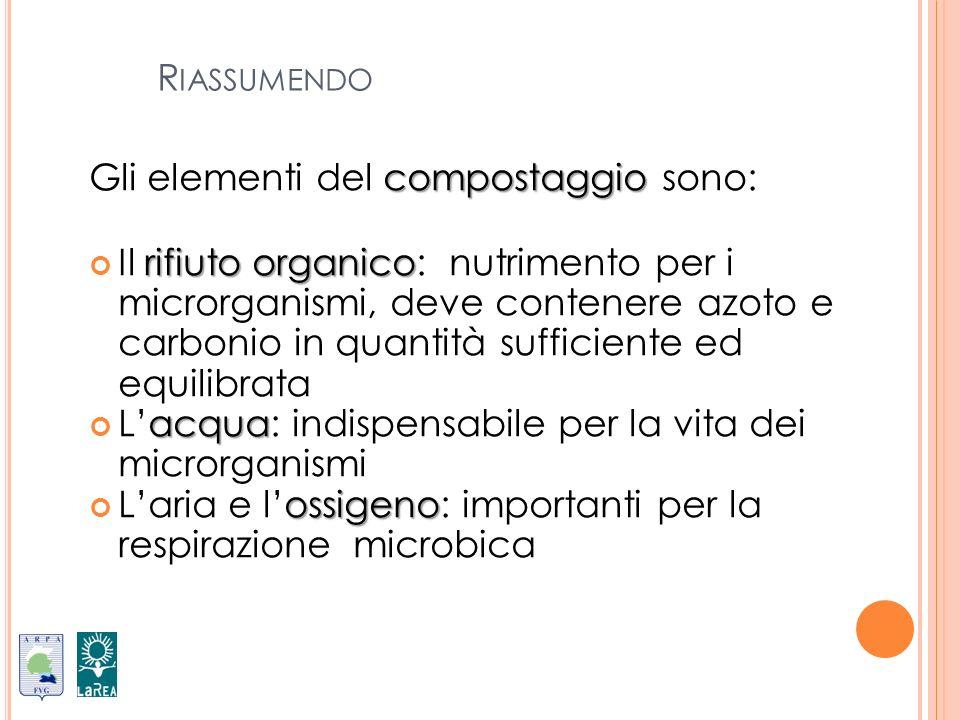 Gli elementi del compostaggio sono: