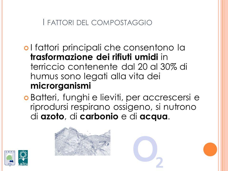 I fattori del compostaggio