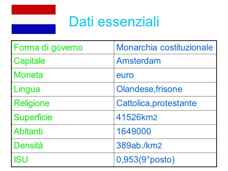 Dati essenziali Forma di governo Monarchia costituzionale Capitale