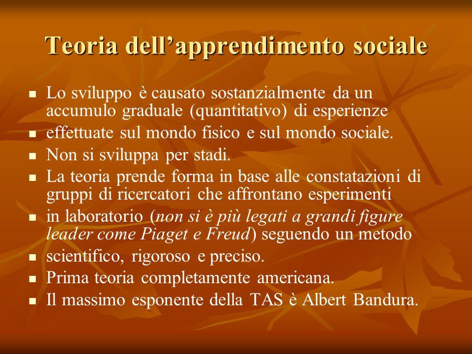 Teoria dell'apprendimento sociale