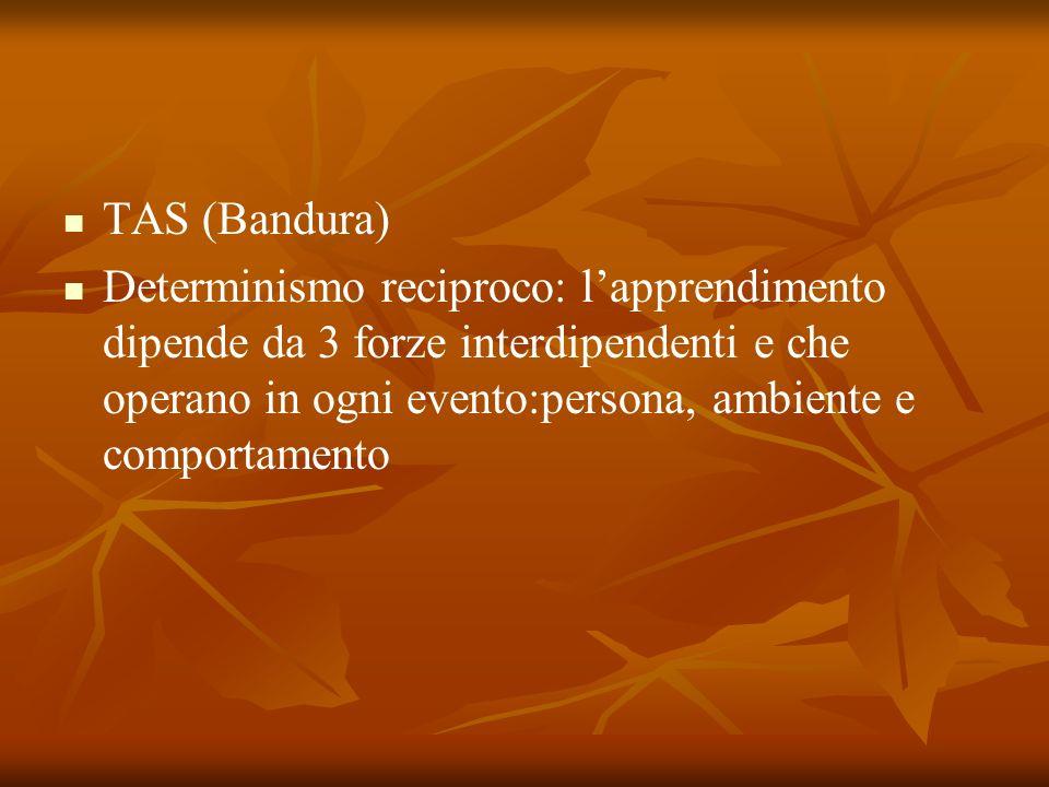 TAS (Bandura)