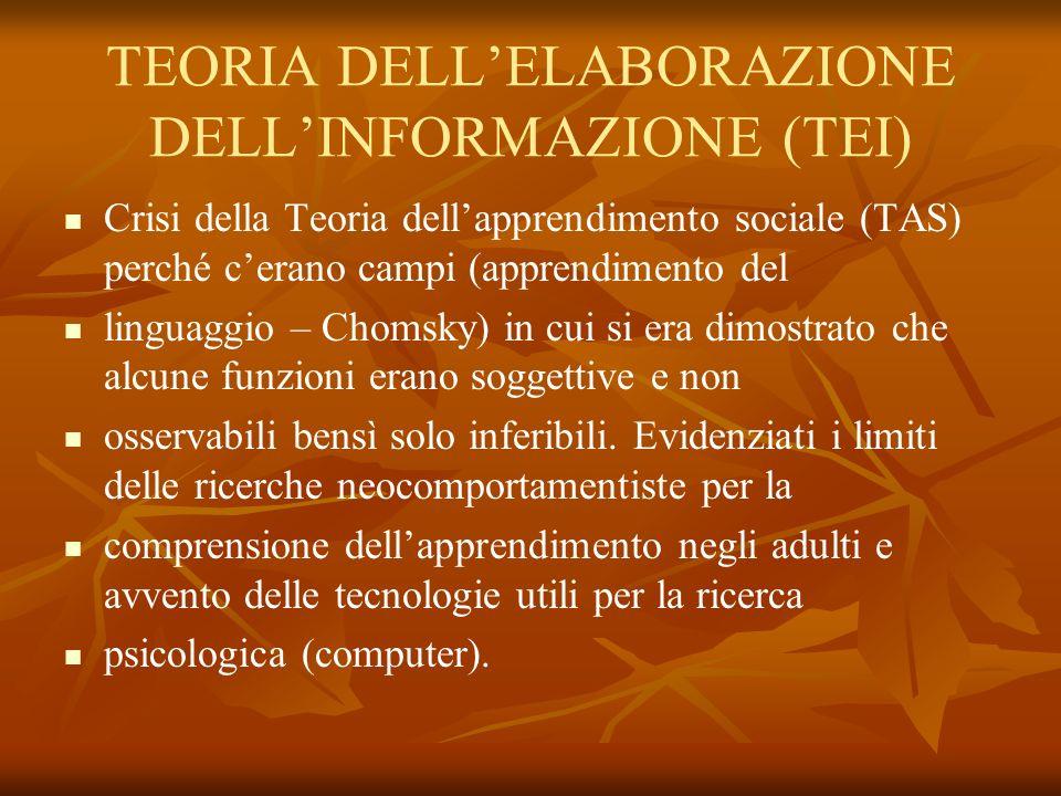 TEORIA DELL'ELABORAZIONE DELL'INFORMAZIONE (TEI)