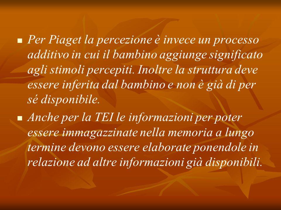 Per Piaget la percezione è invece un processo additivo in cui il bambino aggiunge significato agli stimoli percepiti. Inoltre la struttura deve essere inferita dal bambino e non è già di per sé disponibile.