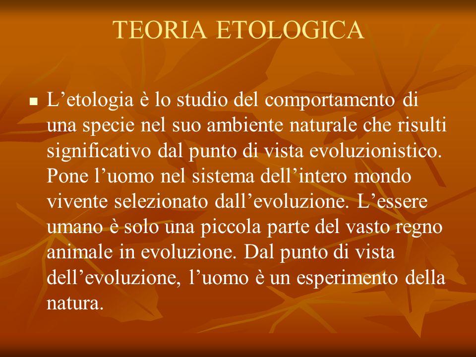 TEORIA ETOLOGICA