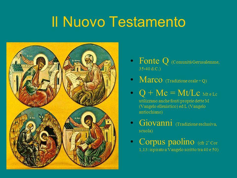 Il Nuovo Testamento Fonte Q (Comunità Gerusalemme, 35-40 d.C.)