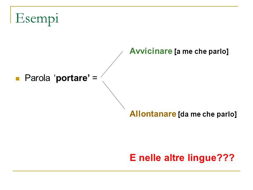 Esempi E nelle altre lingue Parola 'portare' =
