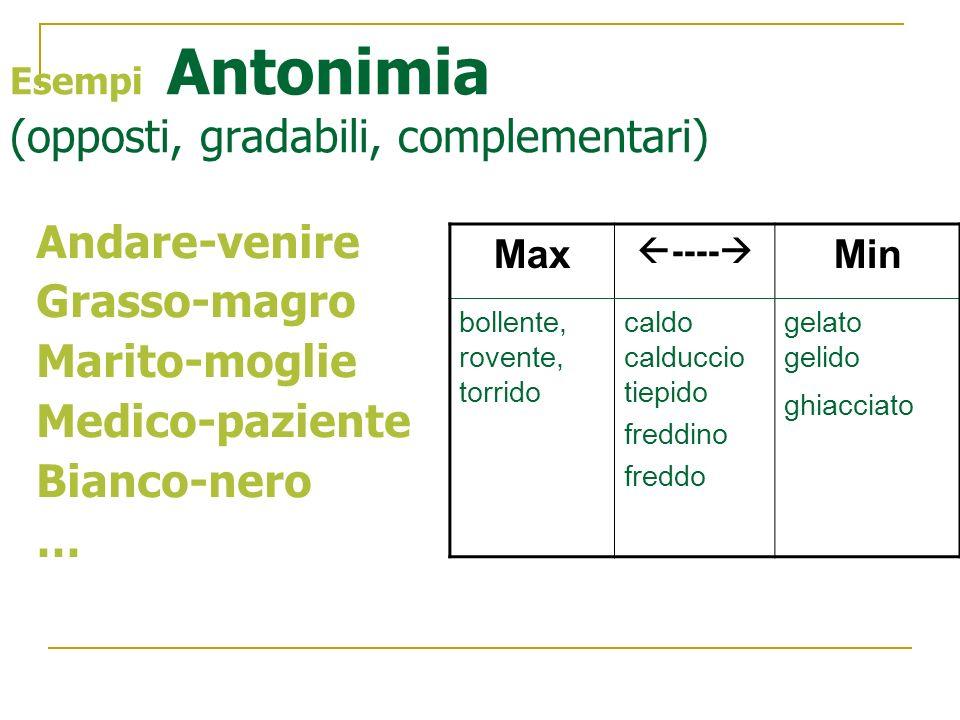 Esempi Antonimia (opposti, gradabili, complementari)